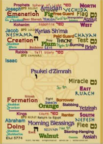 Tree of Correspondences Poster